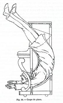 Coupe du piano © Illustration Georges Moynet, dans l'ouvrage Trucs et décors
