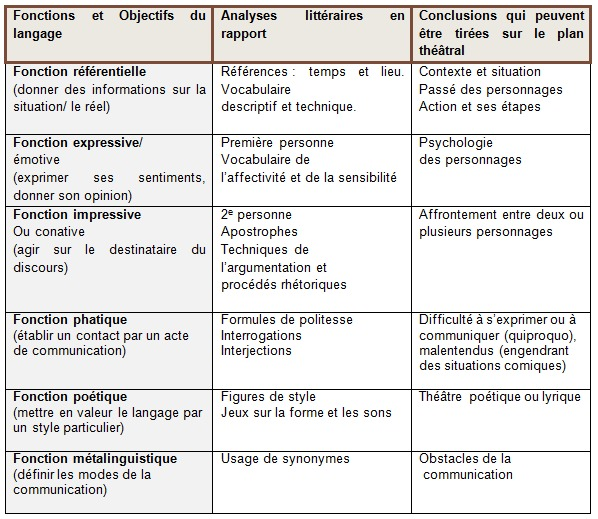 french dissertation Admission and enrollment to the defense of the dissertation and the award of 1 or more doctoral degrees 1 international cotutelle of thesis cotutelle is a mechanism that promotes mobility among doctoral candidates while encouraging scientific cooperation between french and foreign research teams candidates.