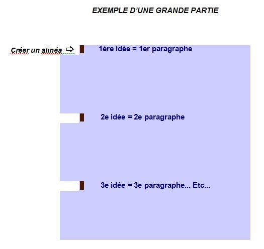 Dissertation Direct