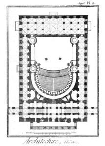 séminaire « Histoire du spectacle vivant, XIXe-XXe siècles », org. J.-C. YON